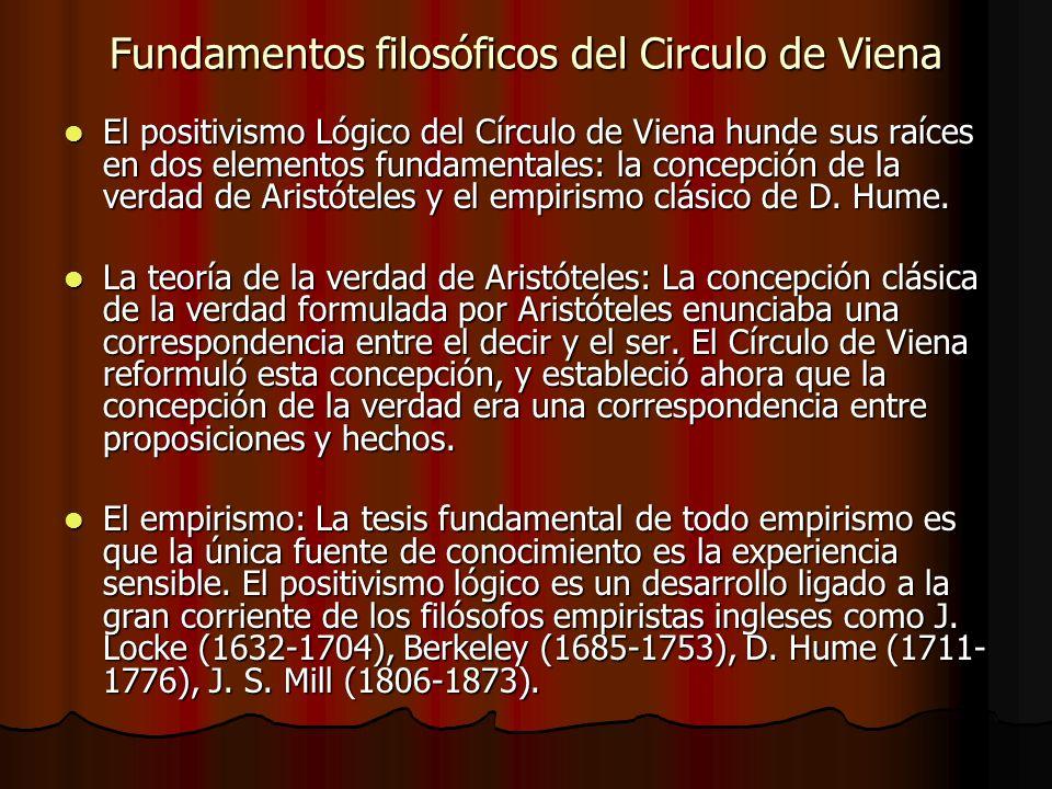 Fundamentos filosóficos del Circulo de Viena