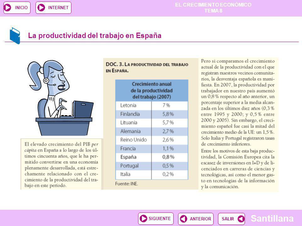 La productividad del trabajo en España