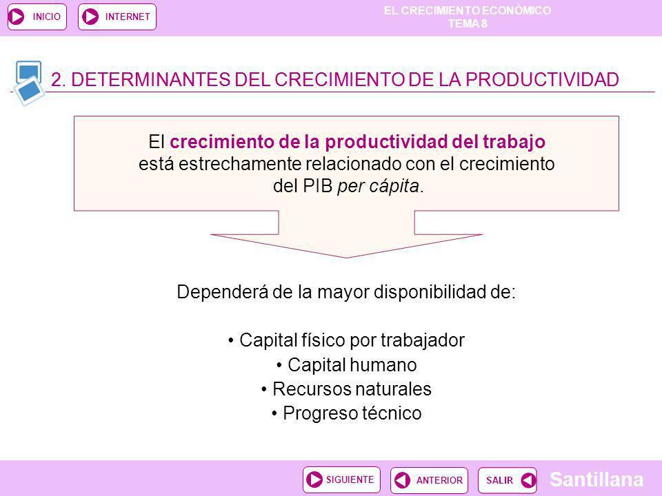 2. DETERMINANTES DEL CRECIMIENTO DE LA PRODUCTIVIDAD