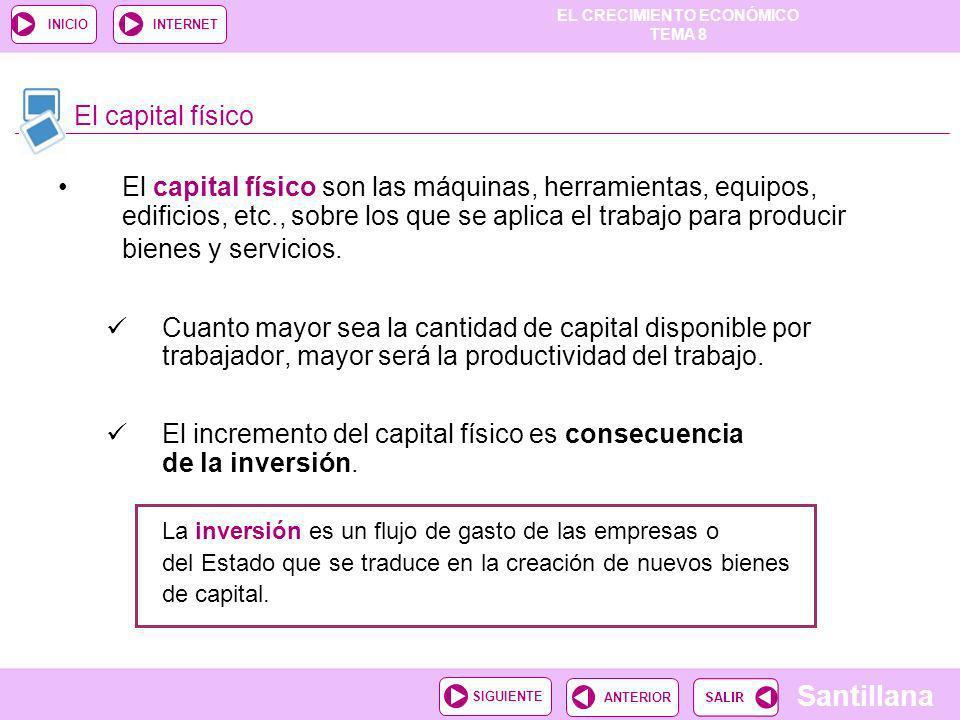 El incremento del capital físico es consecuencia de la inversión.