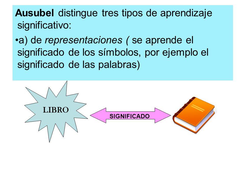 Ausubel distingue tres tipos de aprendizaje significativo: