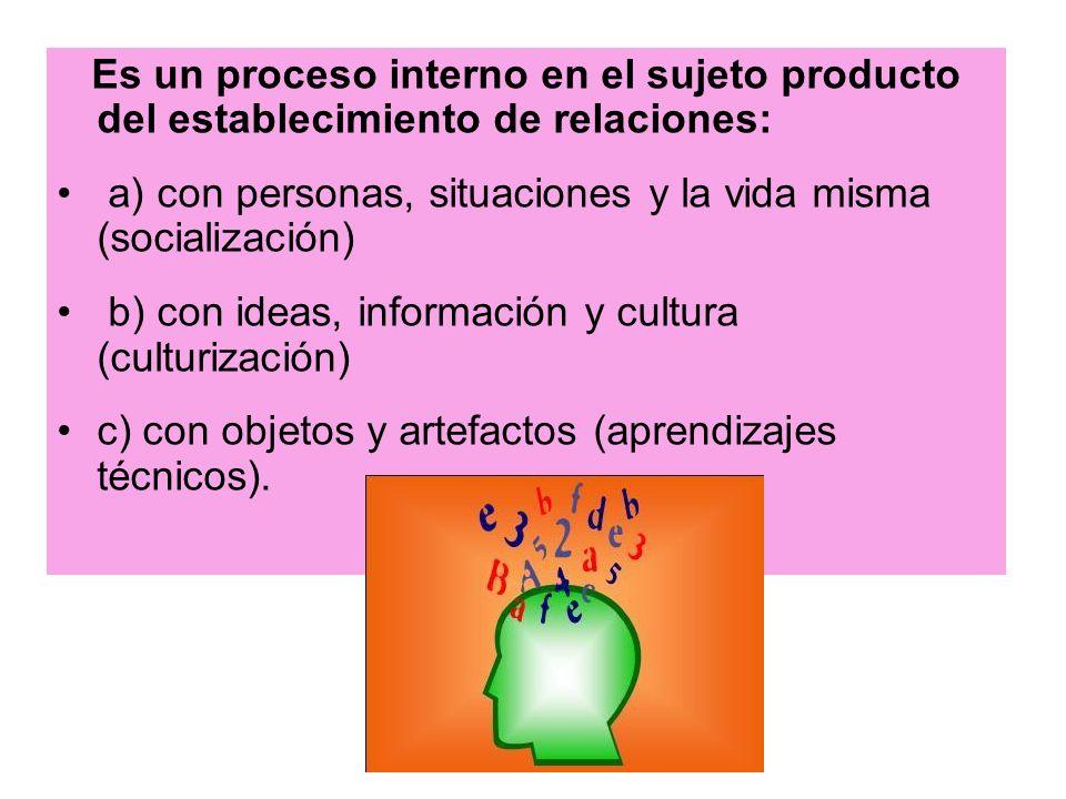 Es un proceso interno en el sujeto producto del establecimiento de relaciones: