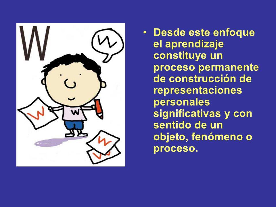 Desde este enfoque el aprendizaje constituye un proceso permanente de construcción de representaciones personales significativas y con sentido de un objeto, fenómeno o proceso.