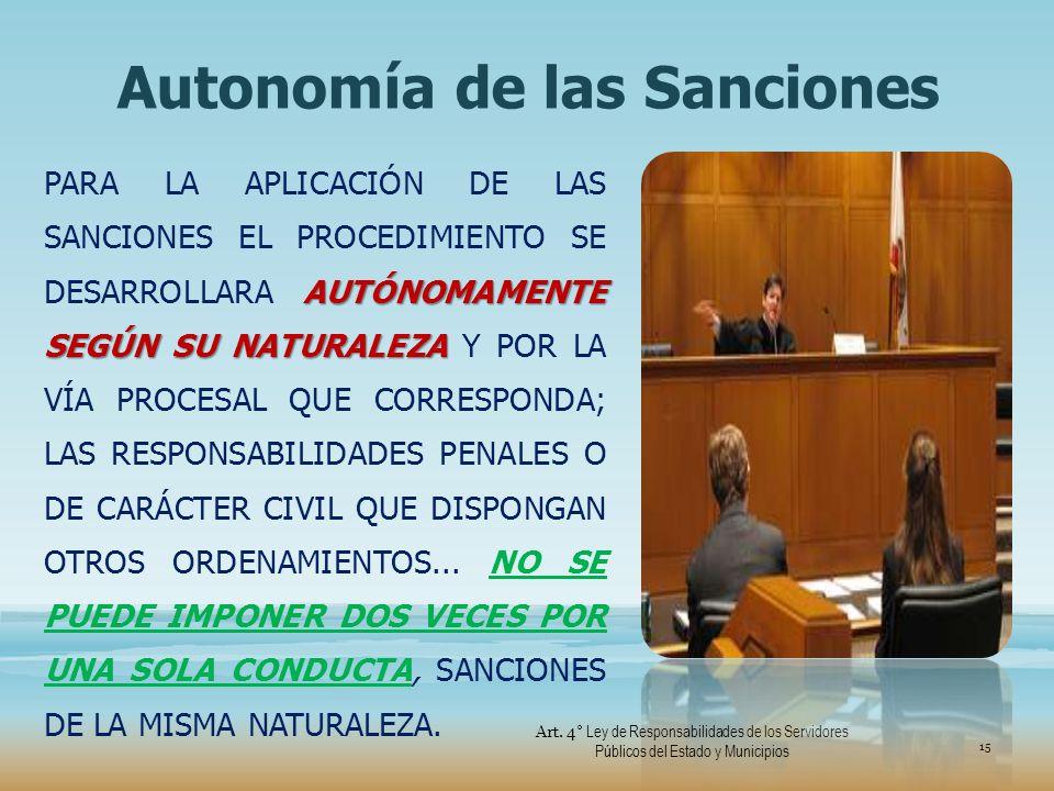 Autonomía de las Sanciones