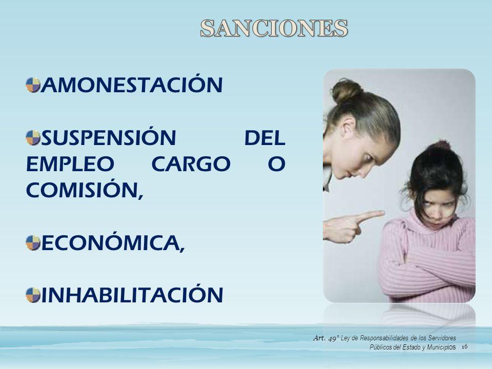 SANCIONES AMONESTACIÓN SUSPENSIÓN DEL EMPLEO CARGO O COMISIÓN,