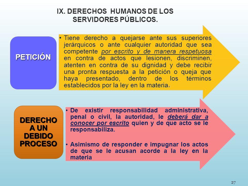 IX. DERECHOS HUMANOS DE LOS