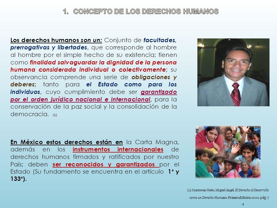 CONCEPTO DE LOS DERECHOS HUMANOS