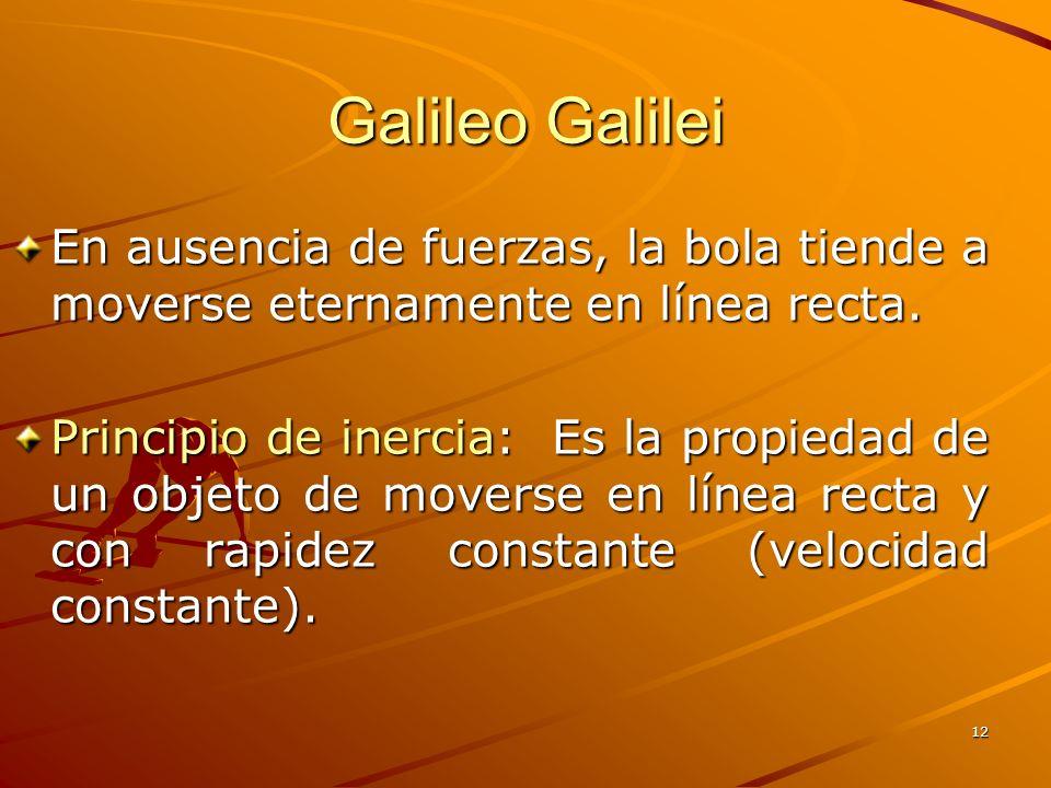Galileo Galilei En ausencia de fuerzas, la bola tiende a moverse eternamente en línea recta.