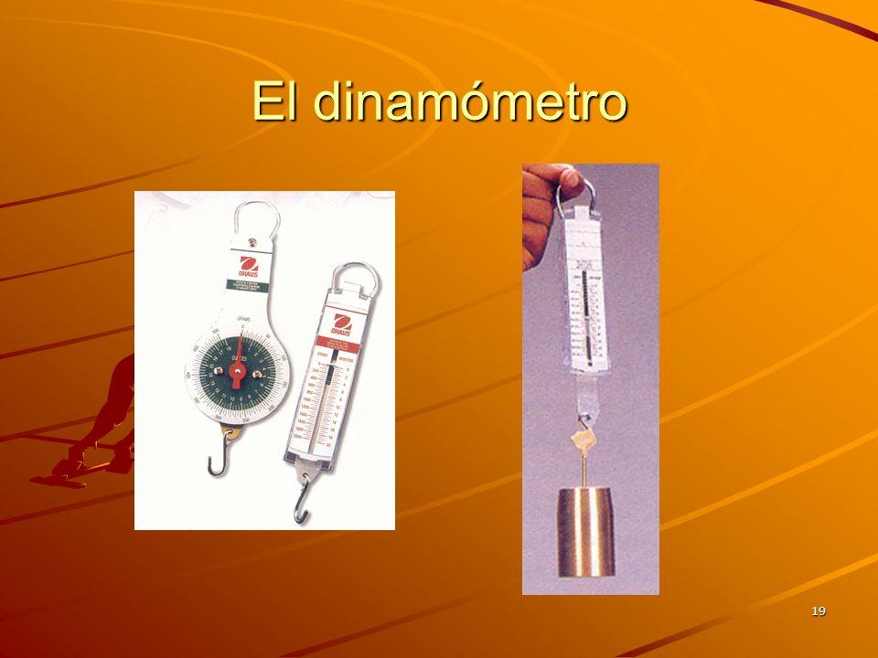 El dinamómetro