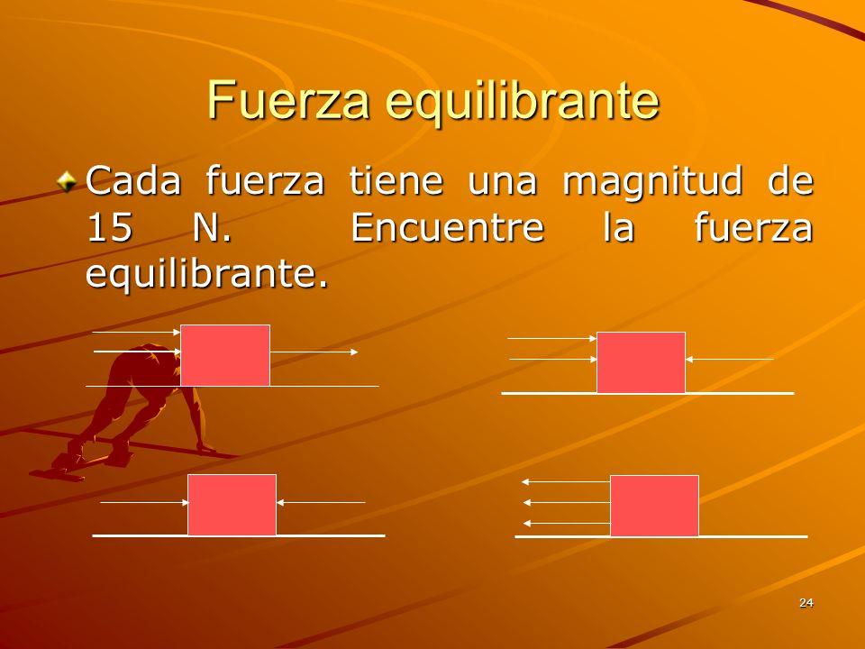 Fuerza equilibrante Cada fuerza tiene una magnitud de 15 N. Encuentre la fuerza equilibrante.