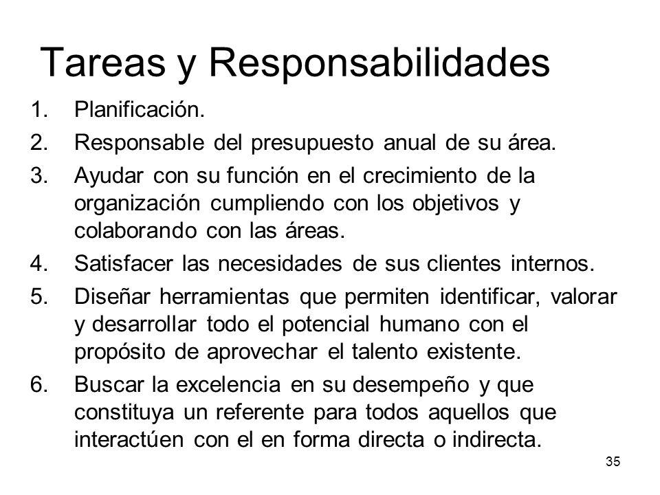 Tareas y Responsabilidades