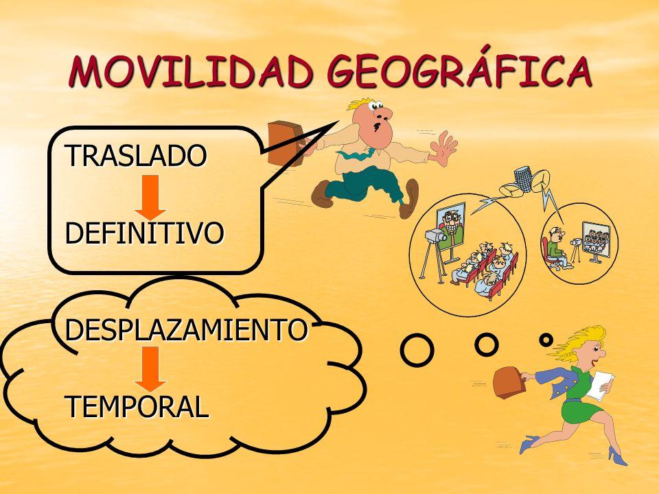 MOVILIDAD GEOGRÁFICA TRASLADO DEFINITIVO DESPLAZAMIENTO TEMPORAL
