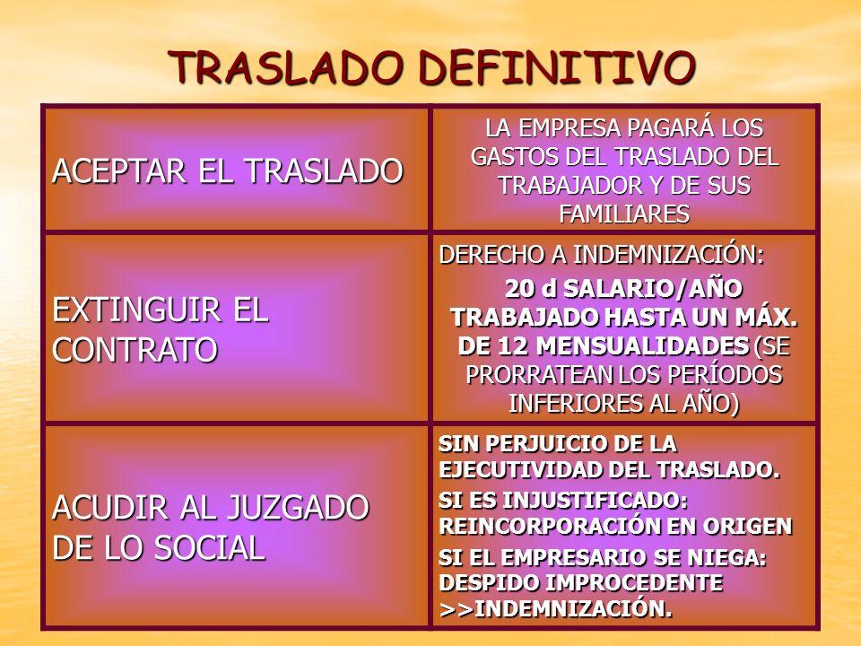 TRASLADO DEFINITIVO ACEPTAR EL TRASLADO EXTINGUIR EL CONTRATO