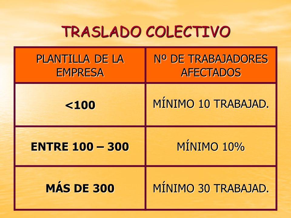 TRASLADO COLECTIVO PLANTILLA DE LA EMPRESA