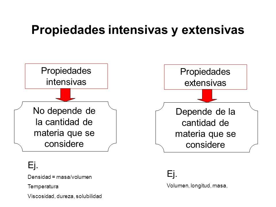 Propiedades intensivas y extensivas