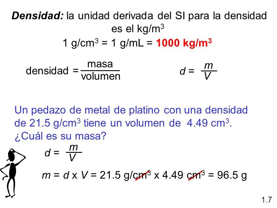 Densidad: la unidad derivada del SI para la densidad