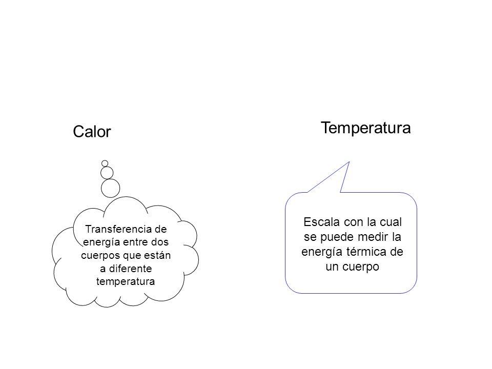 Escala con la cual se puede medir la energía térmica de un cuerpo