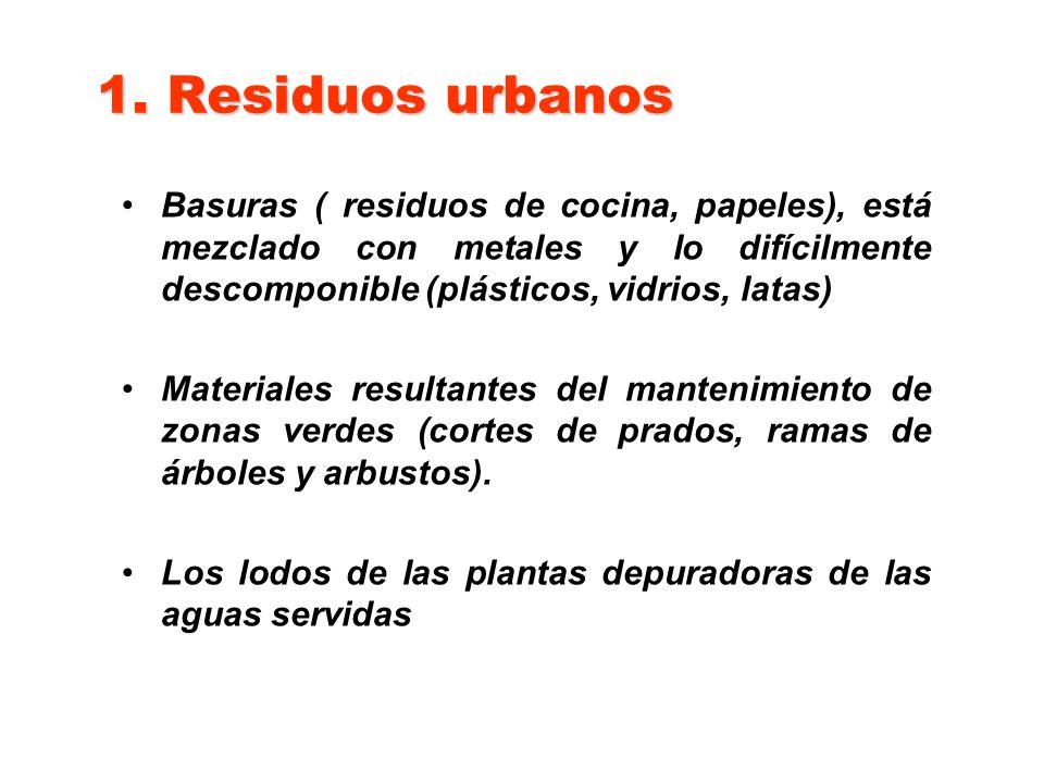 1. Residuos urbanos Basuras ( residuos de cocina, papeles), está mezclado con metales y lo difícilmente descomponible (plásticos, vidrios, latas)