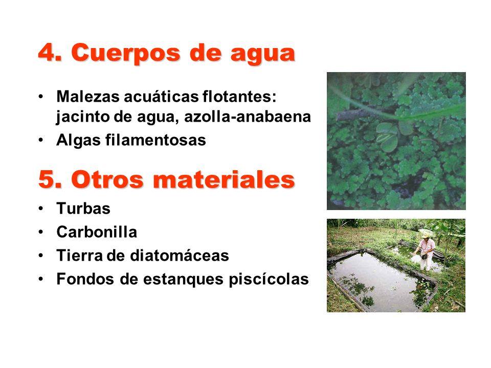 Importancia de la fertilizaci n org nica ppt video for Fertilizacion de estanques piscicolas