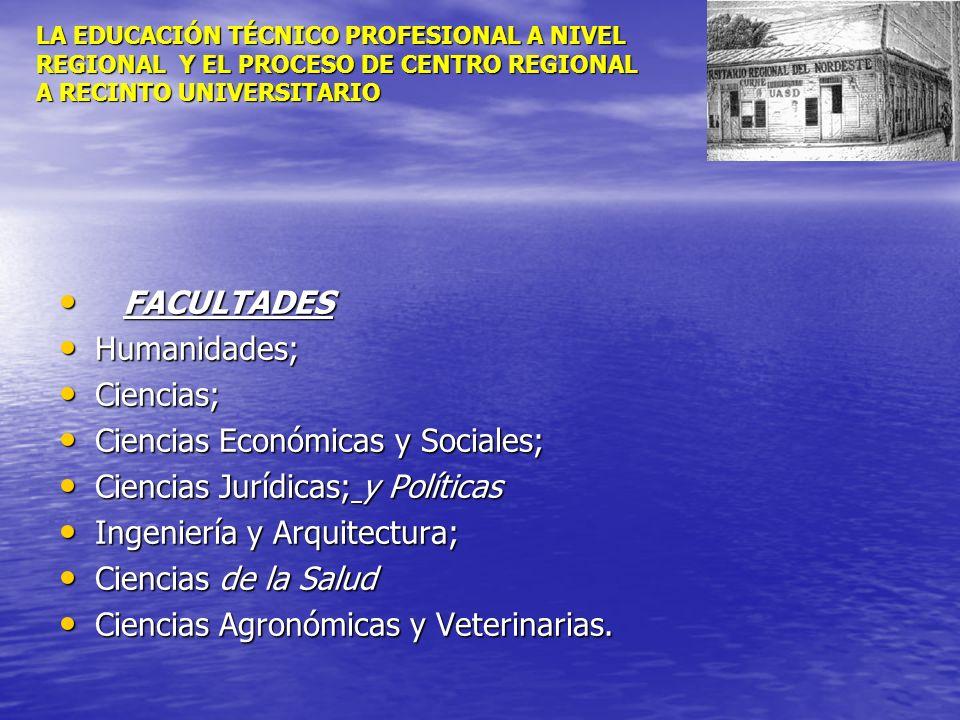 Ciencias Económicas y Sociales; Ciencias Jurídicas; y Políticas