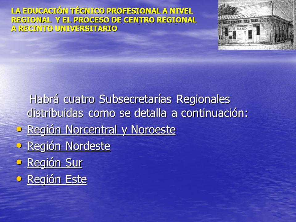 Región Norcentral y Noroeste Región Nordeste Región Sur Región Este