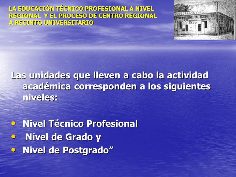 Nivel Técnico Profesional Nivel de Grado y Nivel de Postgrado