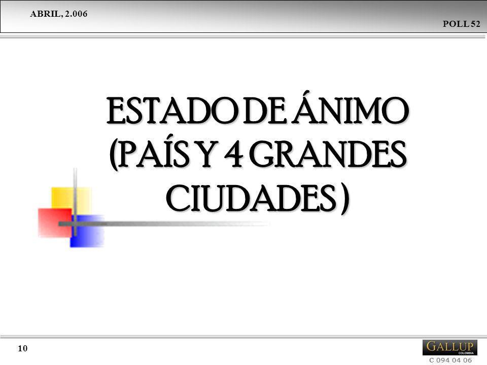ESTADO DE ÁNIMO (PAÍS Y 4 GRANDES CIUDADES )