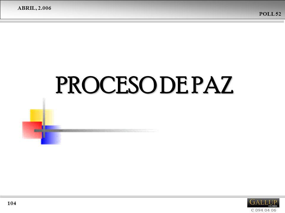 PROCESO DE PAZ