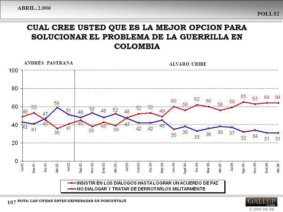 CUAL CREE USTED QUE ES LA MEJOR OPCION PARA SOLUCIONAR EL PROBLEMA DE LA GUERRILLA EN COLOMBIA