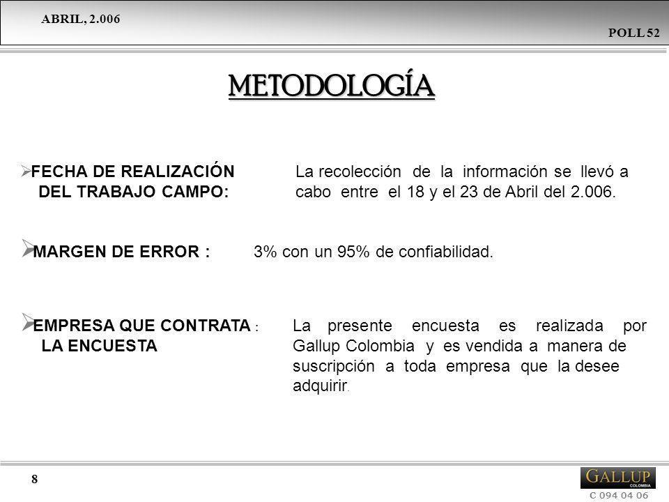 METODOLOGÍA MARGEN DE ERROR : 3% con un 95% de confiabilidad.
