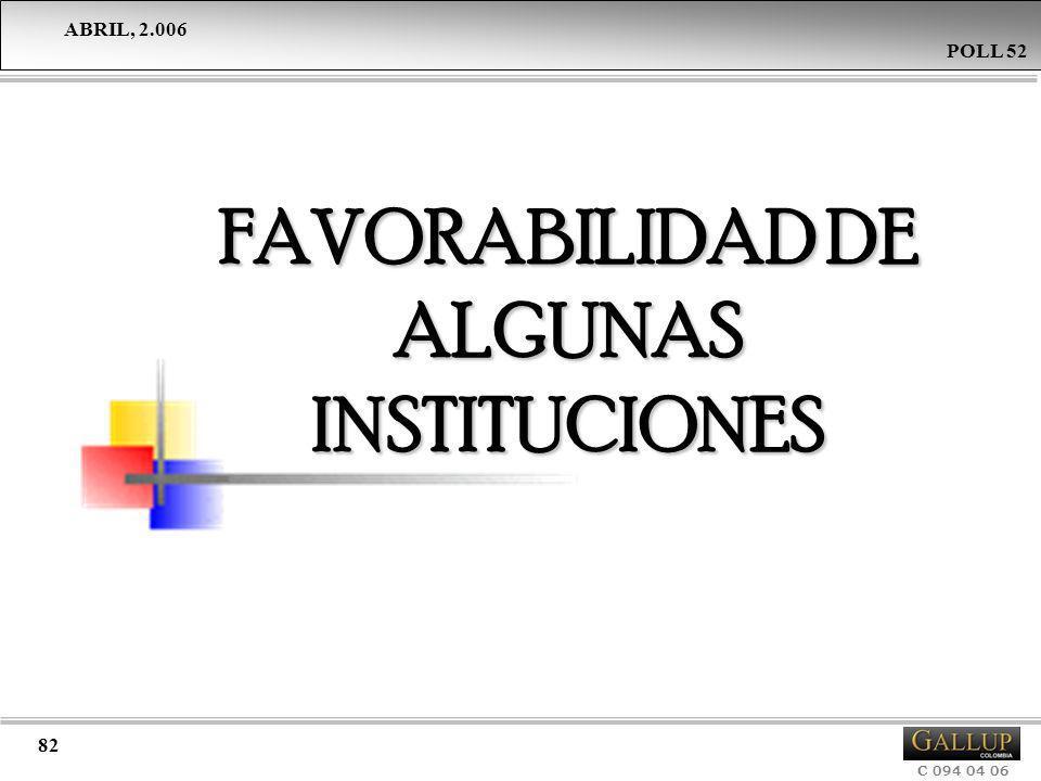 FAVORABILIDAD DE ALGUNAS INSTITUCIONES