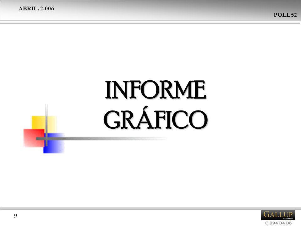 INFORME GRÁFICO