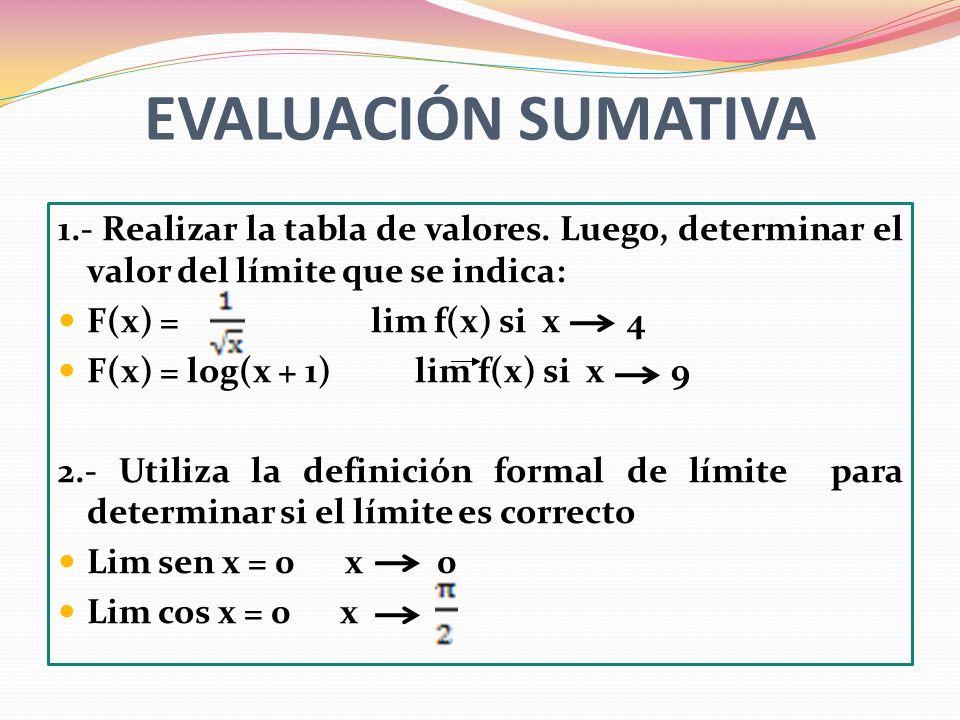 EVALUACIÓN SUMATIVA 1.- Realizar la tabla de valores. Luego, determinar el valor del límite que se indica: