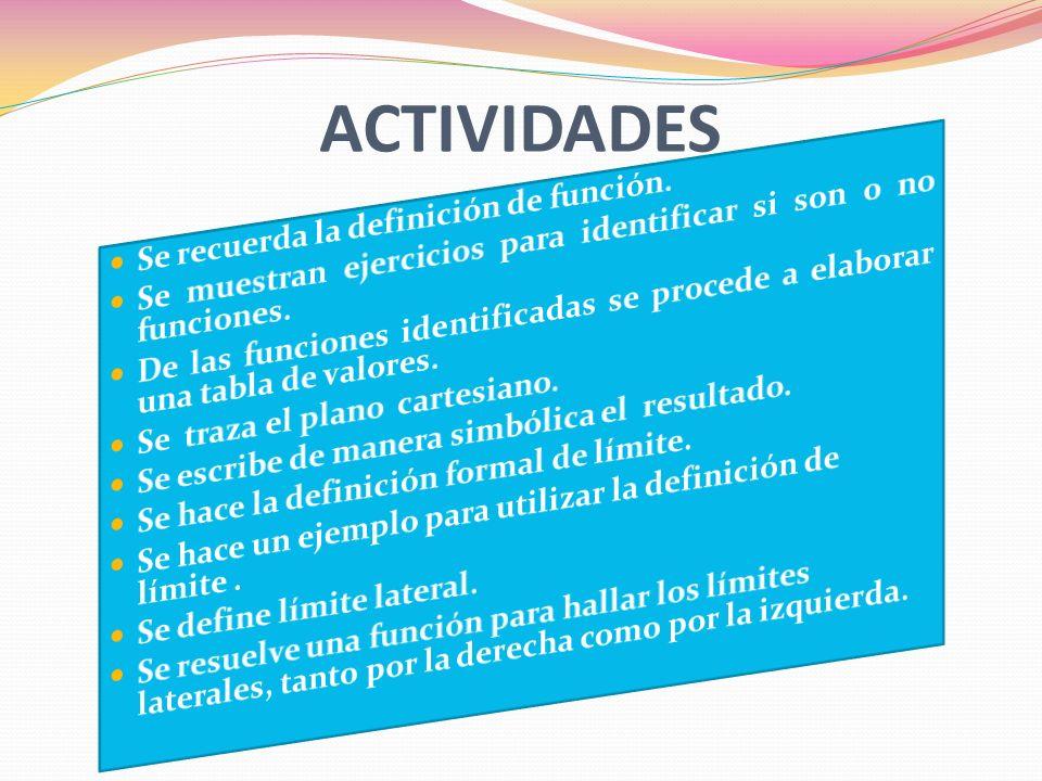 ACTIVIDADES Se recuerda la definición de función.