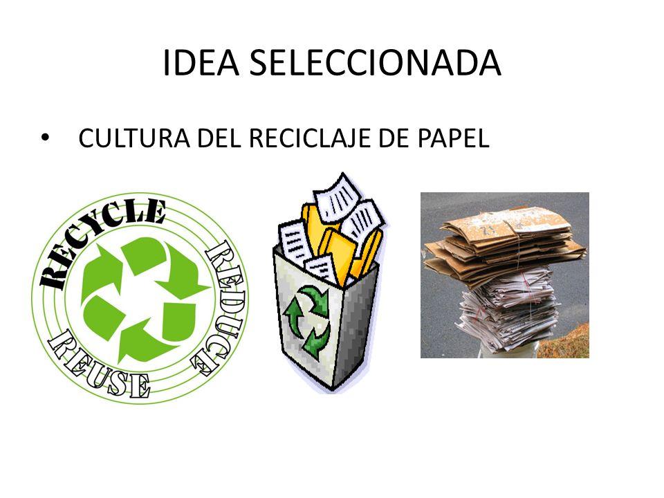 IDEA SELECCIONADA CULTURA DEL RECICLAJE DE PAPEL