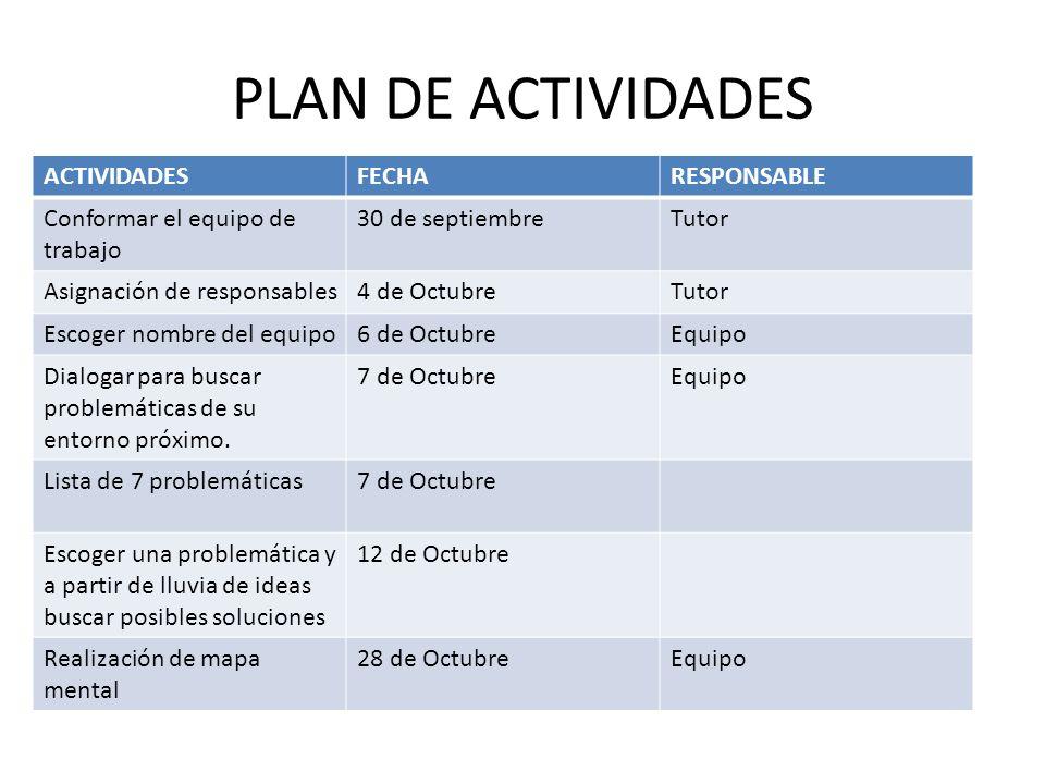 PLAN DE ACTIVIDADES ACTIVIDADES FECHA RESPONSABLE