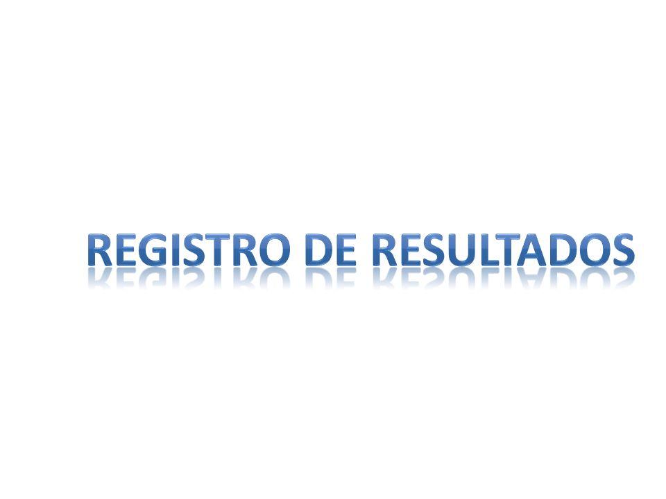 REGISTRO DE RESULTADOS