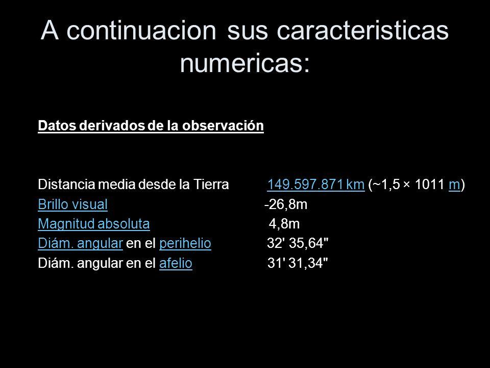 A continuacion sus caracteristicas numericas: