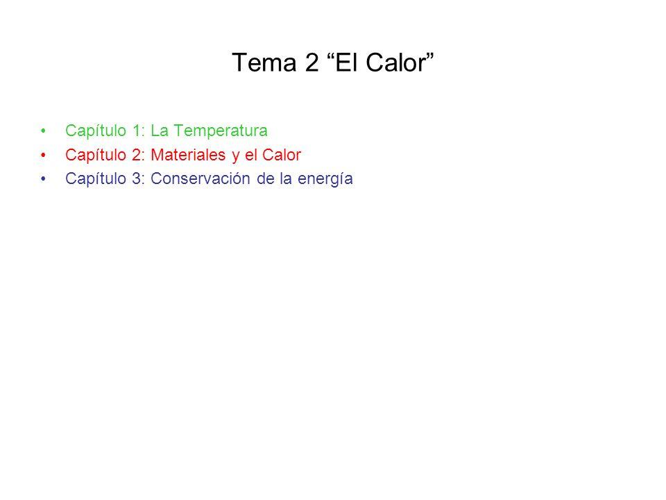 Tema 2 El Calor Capítulo 1: La Temperatura