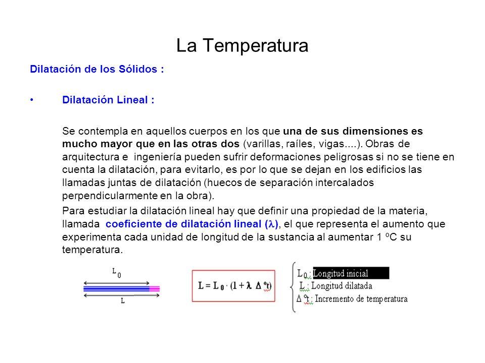 La Temperatura Dilatación de los Sólidos : Dilatación Lineal :