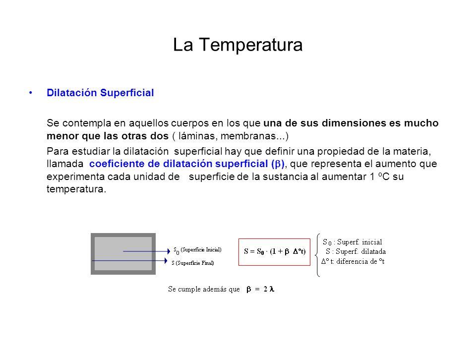 La Temperatura Dilatación Superficial