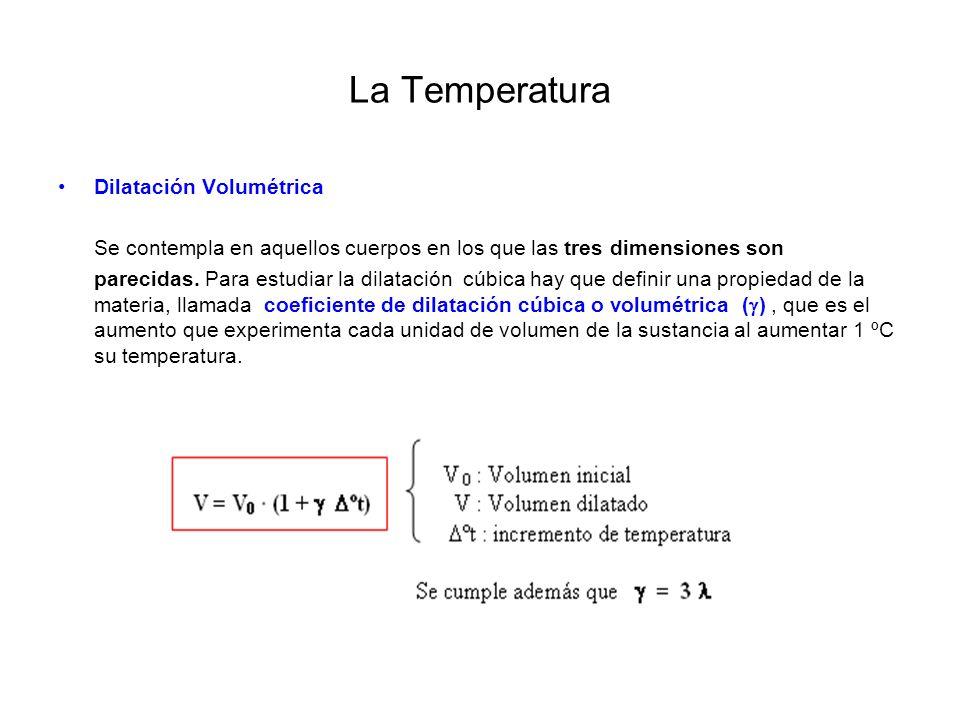 La Temperatura Dilatación Volumétrica