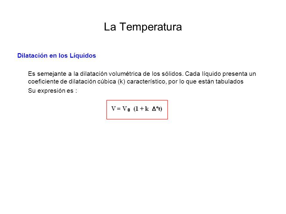 La Temperatura Dilatación en los Líquidos