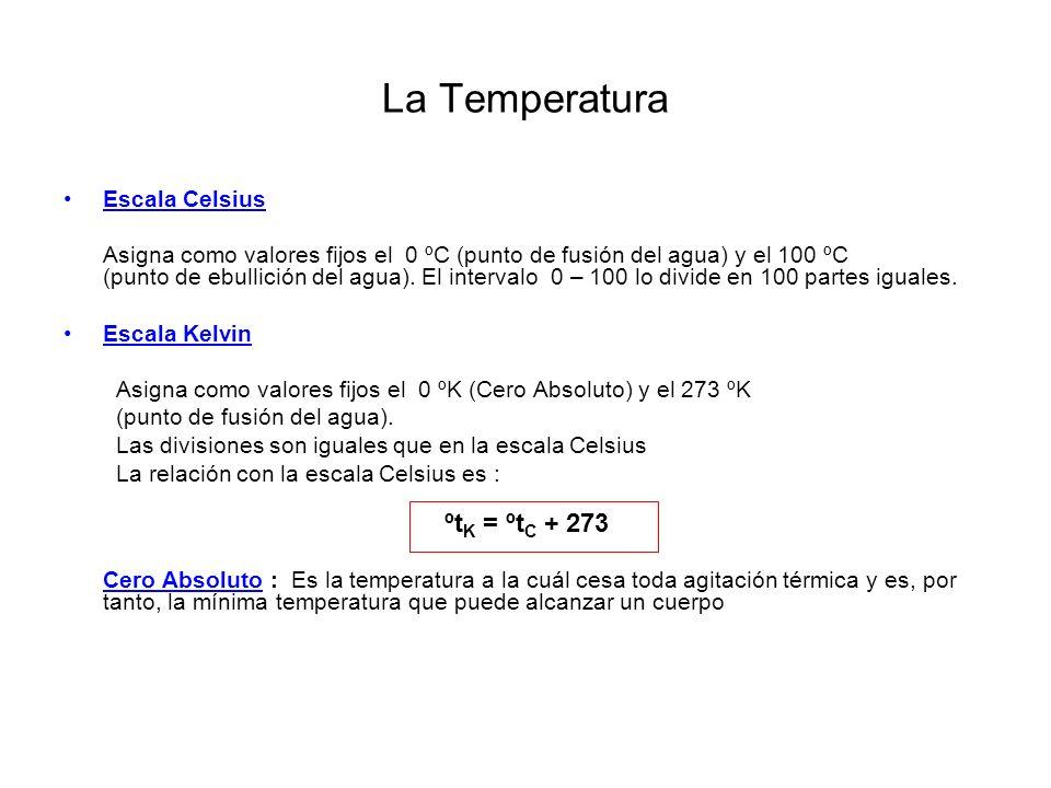 La Temperatura ºtK = ºtC + 273 Escala Celsius