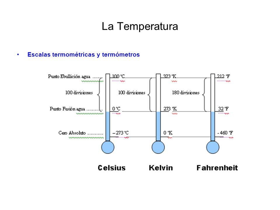 La Temperatura Escalas termométricas y termómetros