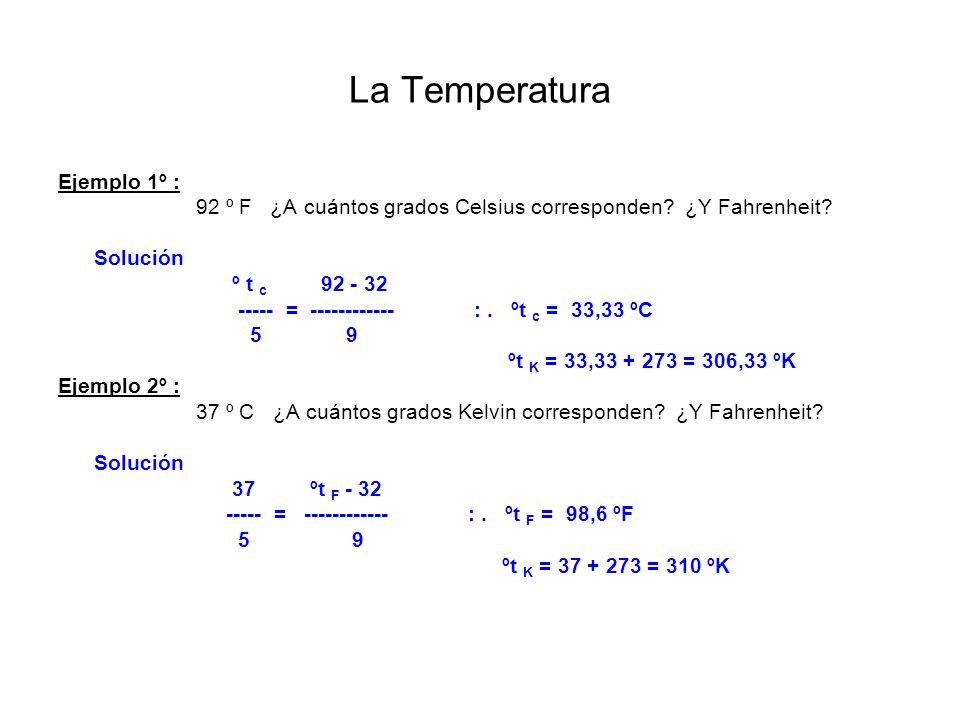 La Temperatura Ejemplo 1º :