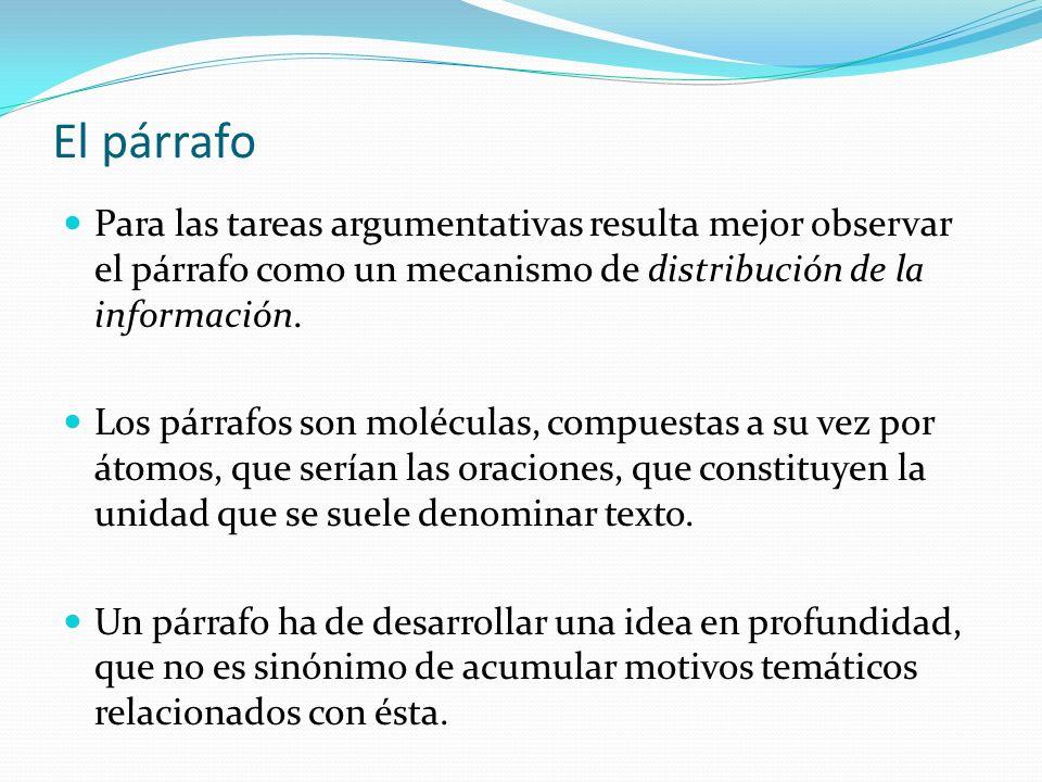 El párrafo Para las tareas argumentativas resulta mejor observar el párrafo como un mecanismo de distribución de la información.