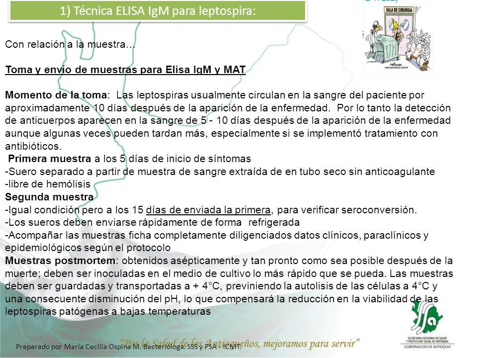1) Técnica ELISA IgM para leptospira:
