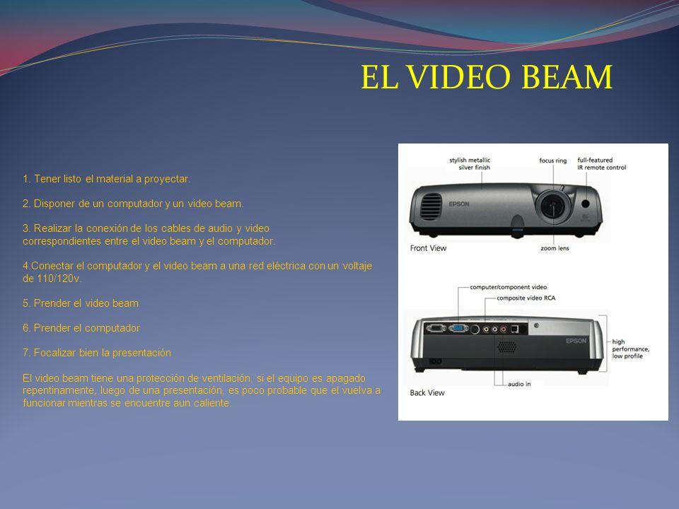 EL VIDEO BEAM 1. Tener listo el material a proyectar.