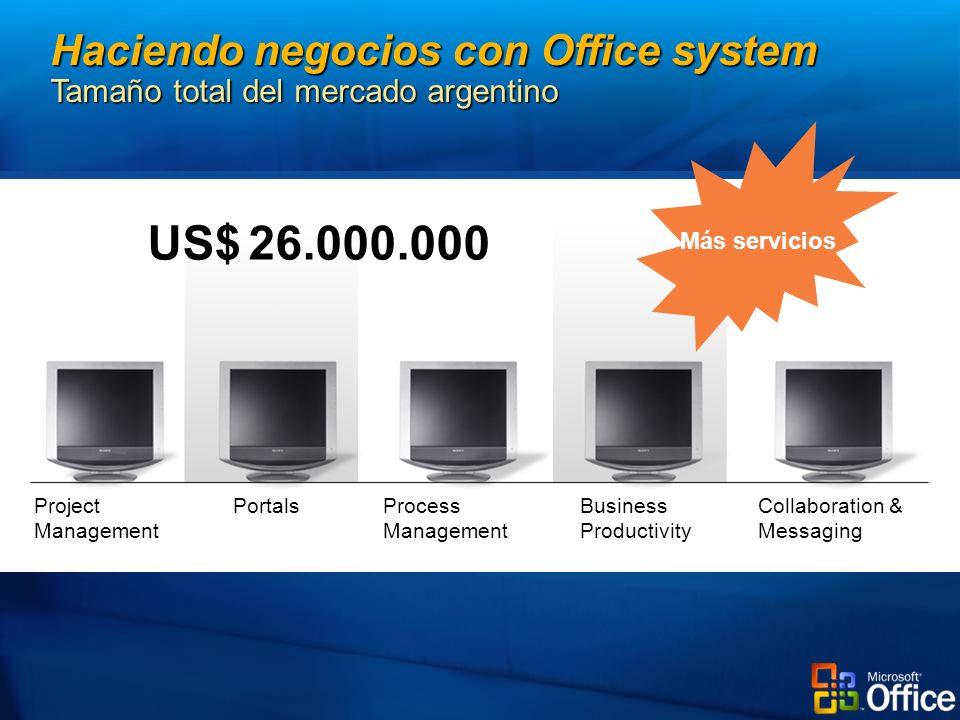 3/23/2017 5:35 AM Haciendo negocios con Office system Tamaño total del mercado argentino. Más servicios.